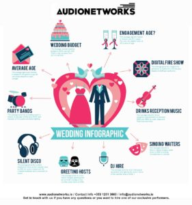 Audionetworks Infographic for Wedding Entertainment Ideas