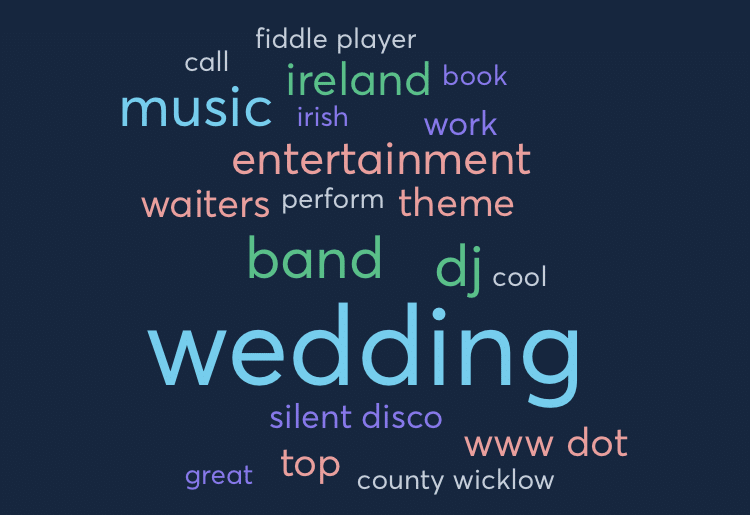 Quick Guide to Amazingly Hot Irish Wedding Bands for 2022